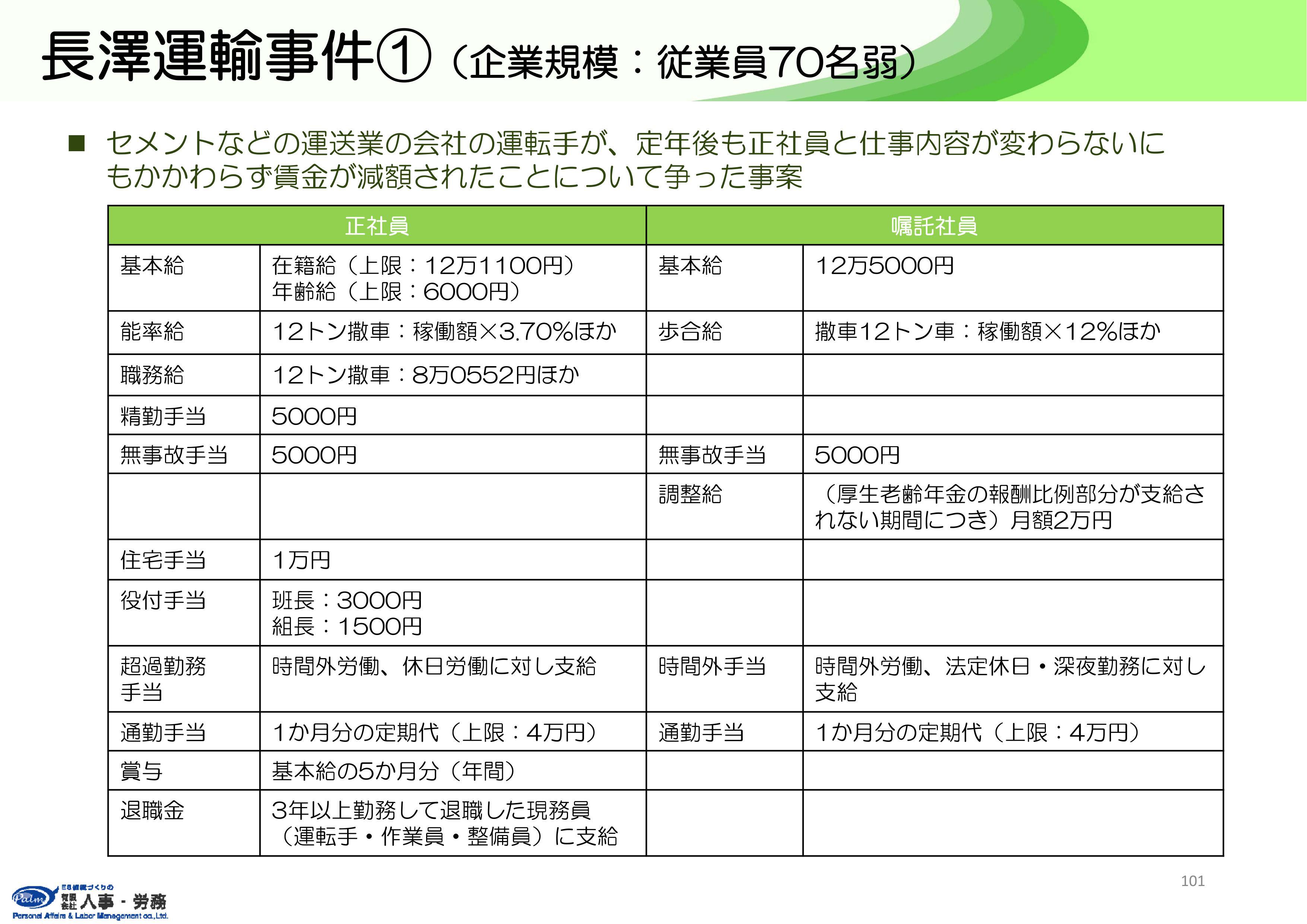 非正規社員の雇用に関わる判例<長澤運輸事件>